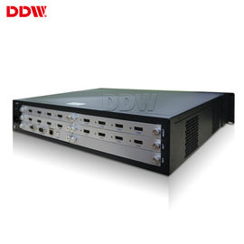 Multi Signal Hdmi 4K Video Wall Processor z oprogramowaniem HDMI Color Depth 32bit / Pixel
